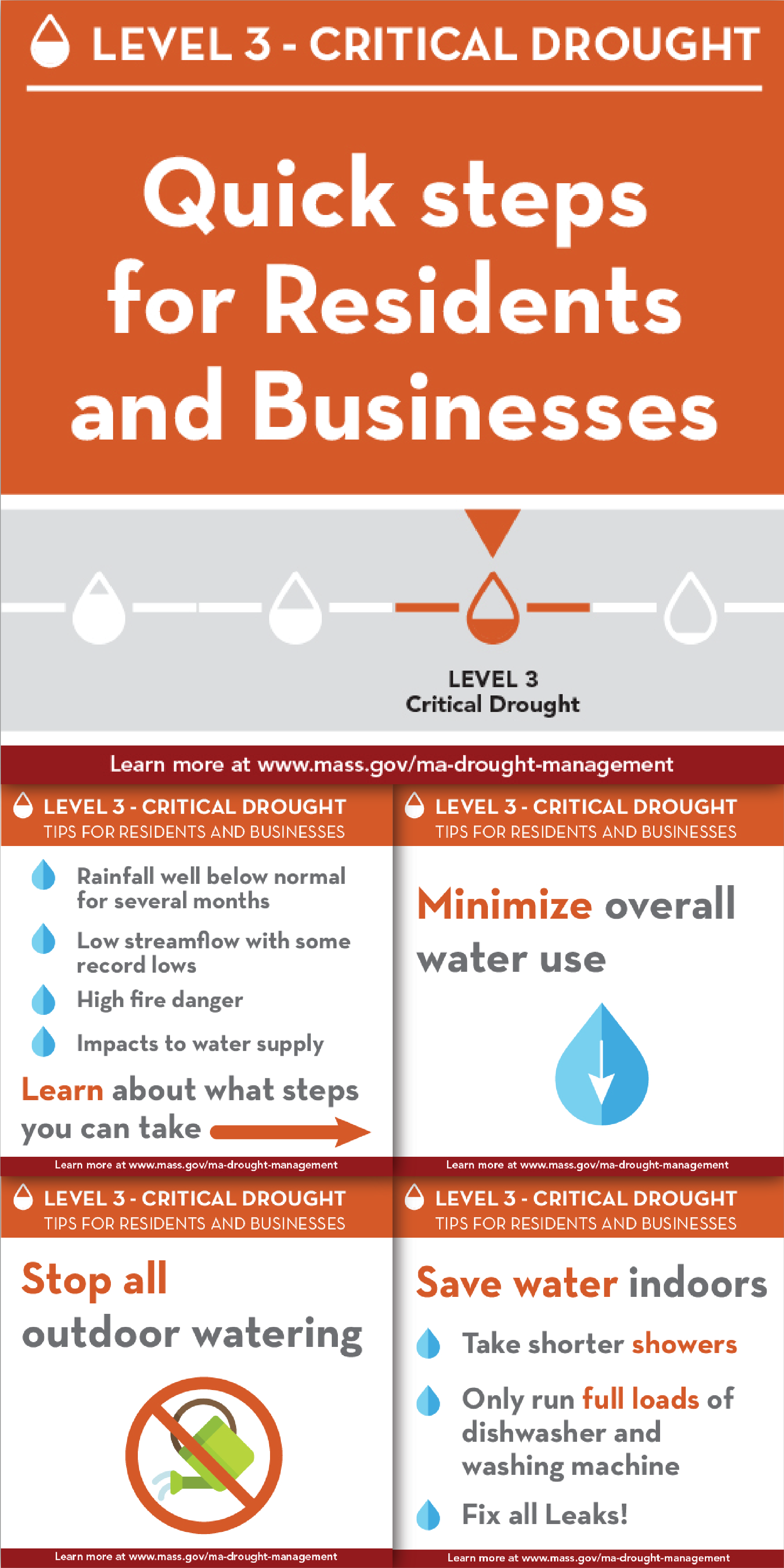 Quick steps for residents and businesses to take during drought
