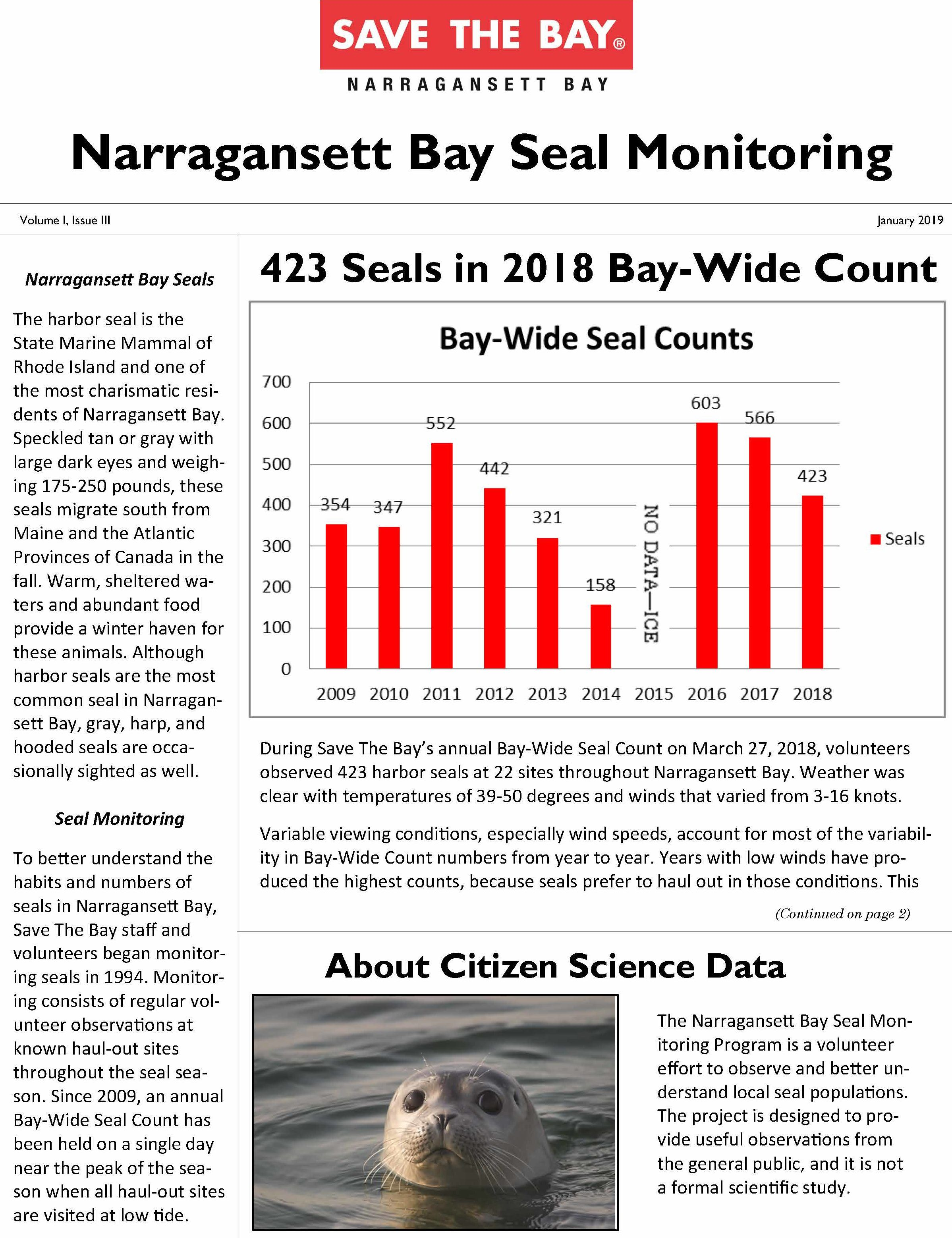 The cover page of the 2018 Narragansett Bay Seal Monitoring Report