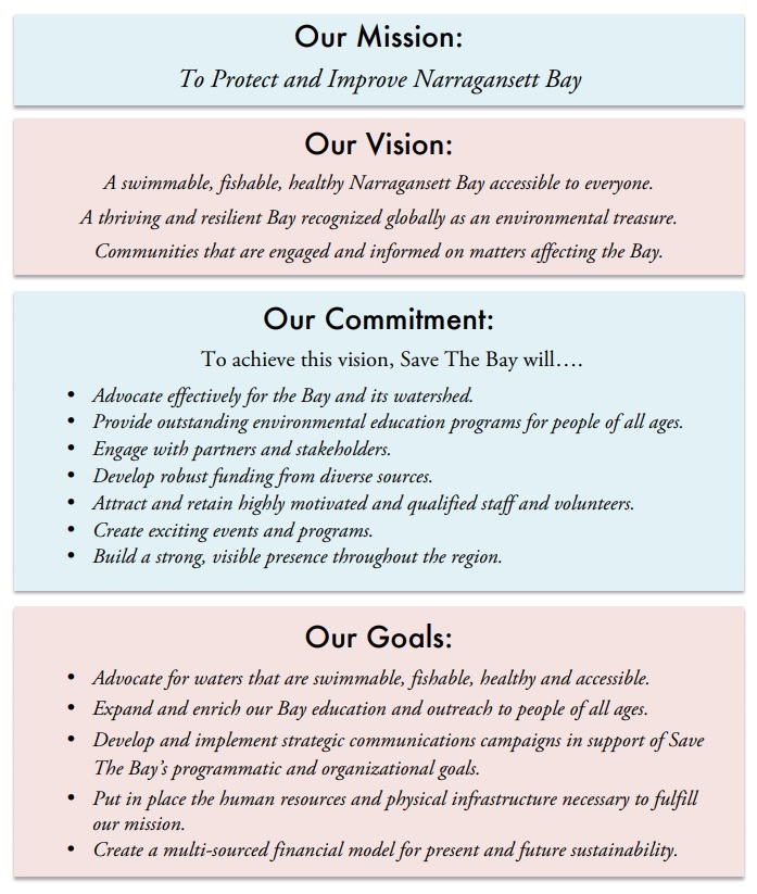 Our 2020 Strategic Plan